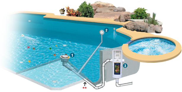 Mdx R3 Paramount Pool And Spas