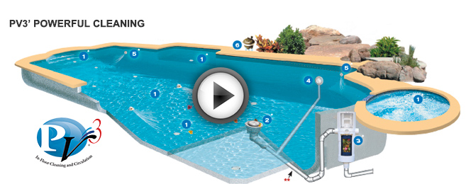 Pv3 paramount pool and spas for Pop up swimming pool maintenance